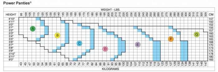 Spanx Size Chart